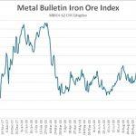 آخرین اخبار قیمت جهانی سنگ آهن امروز