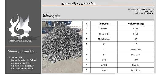 خرید نرمه آهن اسفنجی برای بریکت آهن