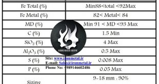 قیمت آهن اسفنجی امروز عیار 88-90 درصد