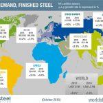 قیمت سنگ آهن چین