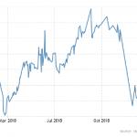 رشد قیمت بیلت فولاد cis ، تانگشان چین و خوزستان
