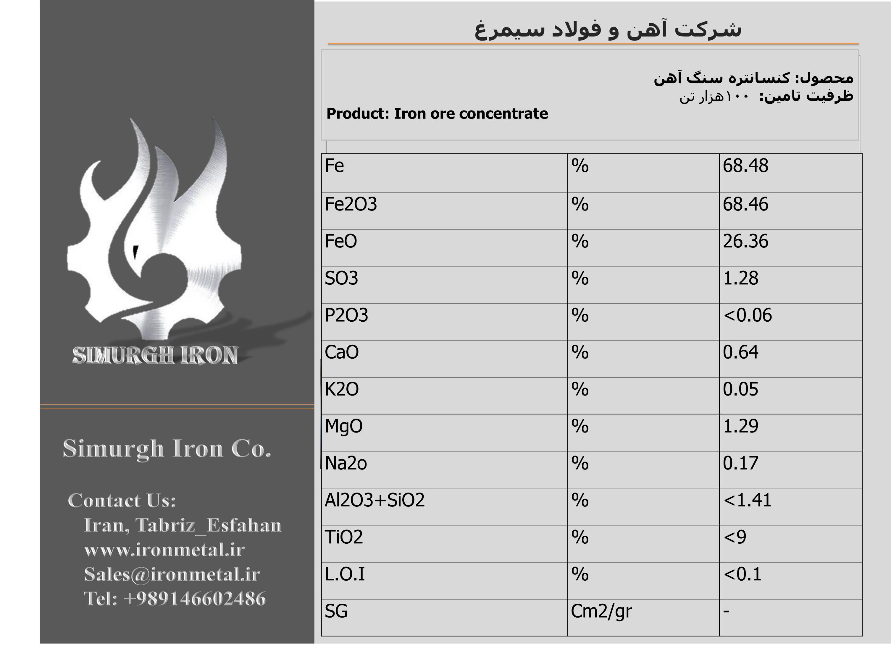 قیمت هر تن کنسانتره سنگ آهن چادرملو