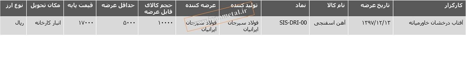 نرخ فروش آهن اسفنجی در اصفهان