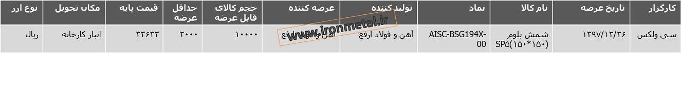 نرخ فروش شمش فولاد