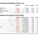نرخ کنسانتره سنگ آهن - جدول قیمت