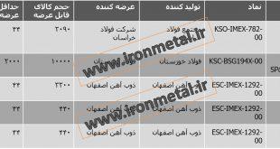 قیمت شمش فولادی به روز – شمش 150*150