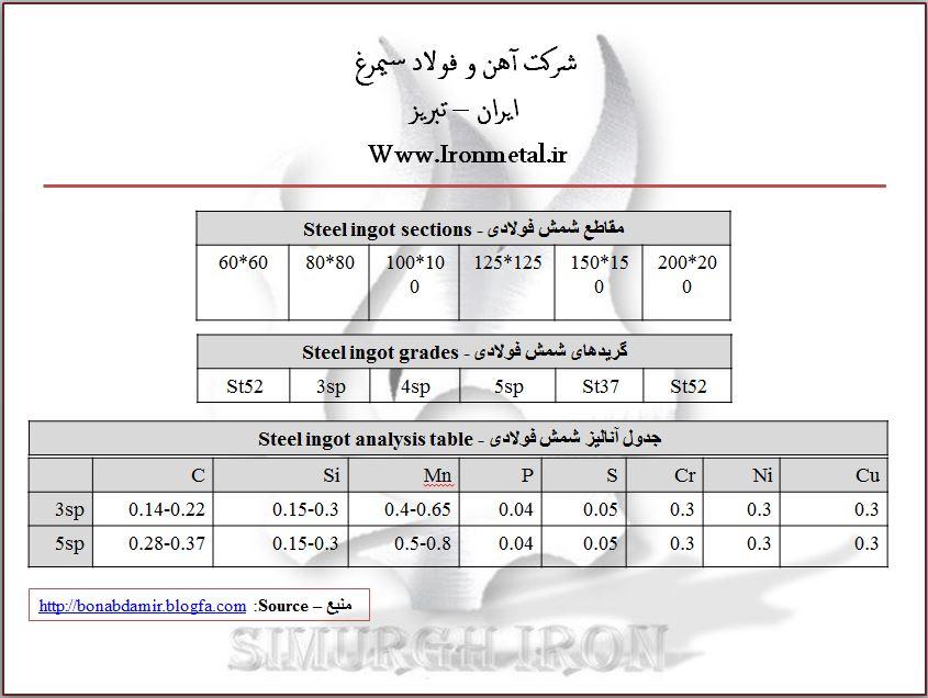 فروش بیلت فولادی - تولید